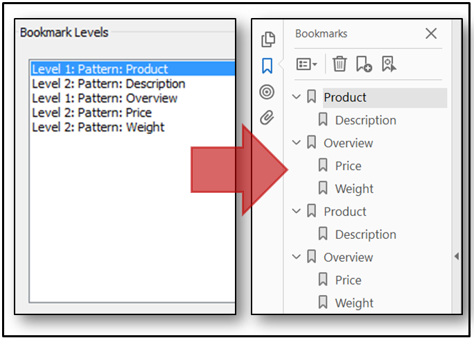 create bookmarks in pdf without acrobat